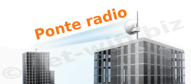 ponti radio wifi backhaul 640x283